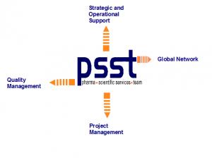 P.SS.T Service concept